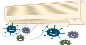 エアコン カビの繁殖